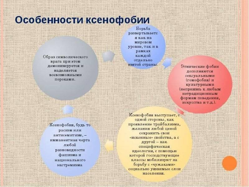 Ксенофобия — википедия с видео // wiki 2