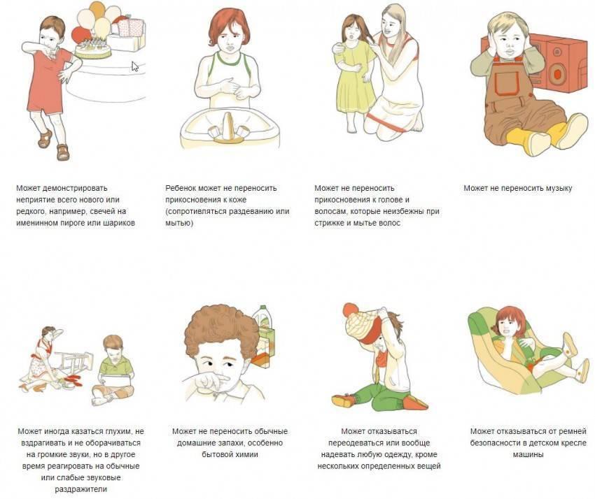 Признаки и симптомы аутизма у детей: точная диагностика — безошибочная коррекция