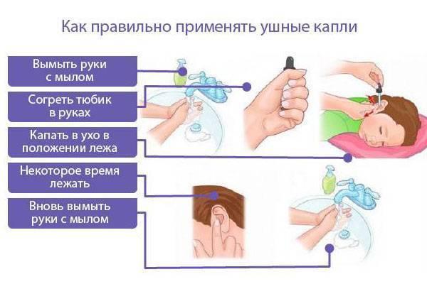ушные капли инструкция по применению
