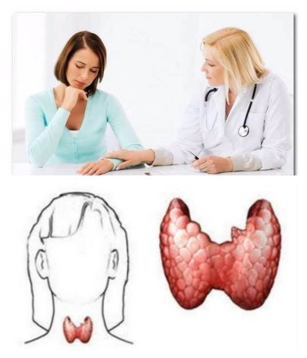 Операция по удалению щитовидной железы: показания, подготовка, последствия