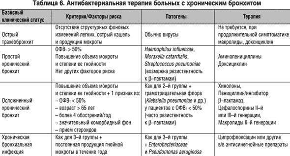Oslozhneniya-vo-vremya-beremennosti - запись пользователя макошь (id1618255) в сообществе здоровье будущей мамы и малыша в категории боли, орви, грипп - babyblog.ru