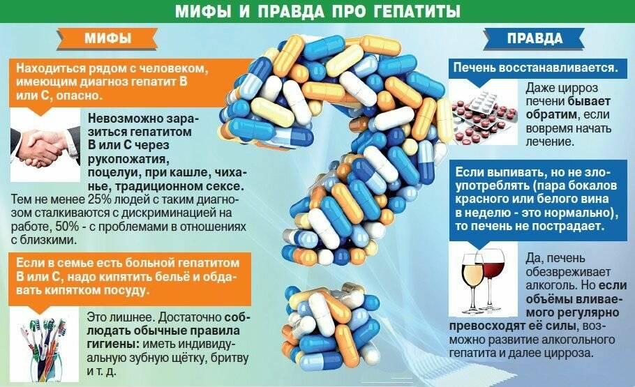 Гепатит б: заразен или нет для окружающих