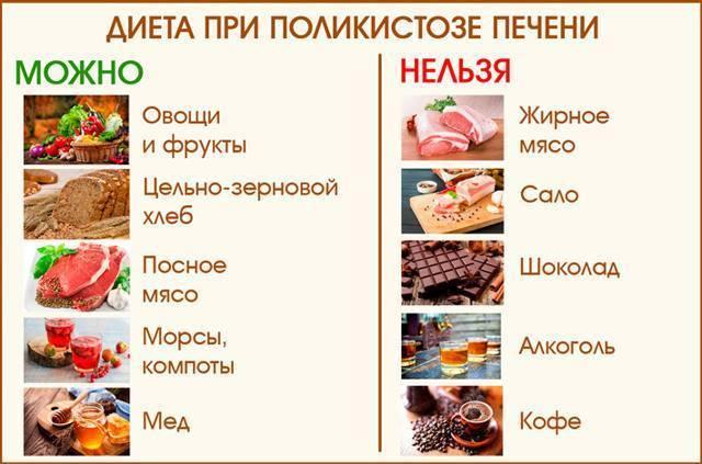 Какой должна быть диета при кисте печени и меню