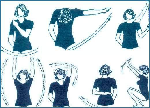 гимнастика после мастэктомии
