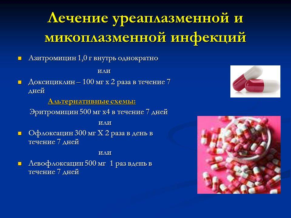 препараты от уреаплазмоза