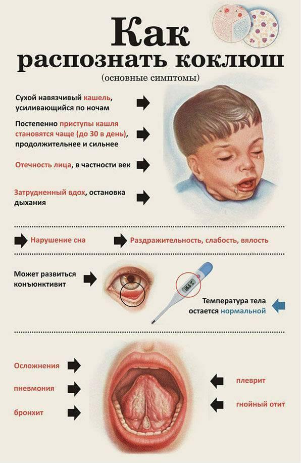 мокрый аллергический кашель у ребенка