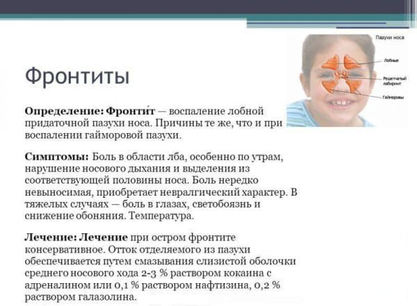 лечение хронического фронтита у взрослых