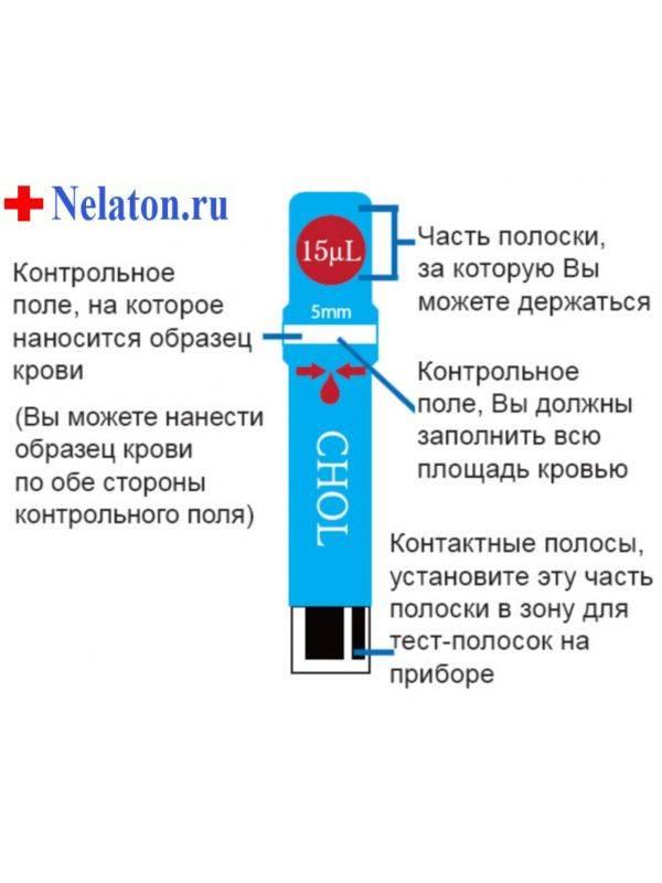 Измерение холестерина тест-полосками в домашних условиях
