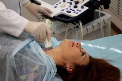 Узи: эффективный способ диагностики щитовидной железы