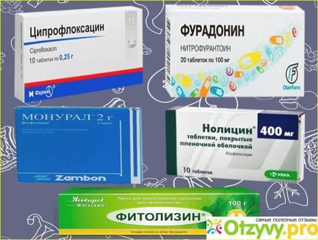 Как лечить цистит антибиотиками: лучшие лекарства и особенности приема