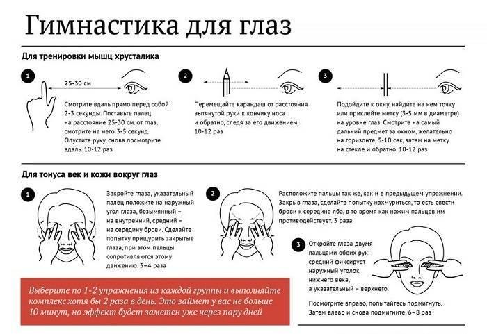Лучшие упражнения для глаз при близорукости (миопия)
