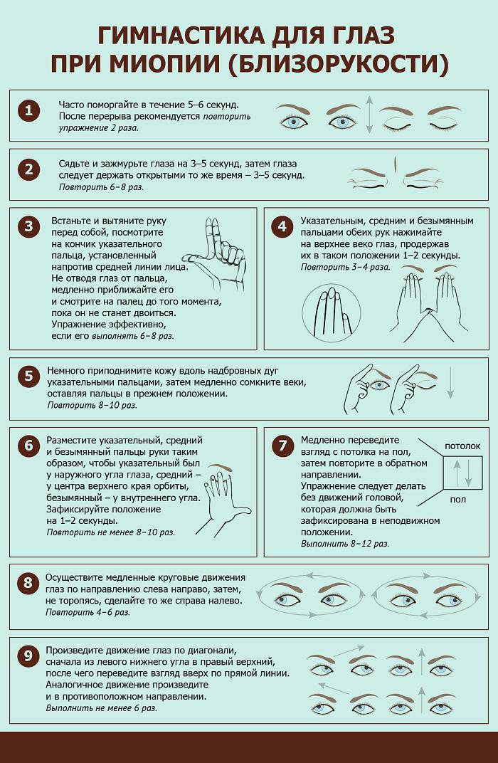 специальные упражнения для глаз по жданову