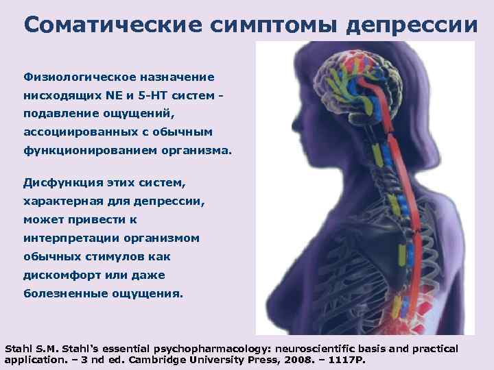 Маскированная депрессия: симптомы и признаки скрытой формы, диагностика, лечение заболевания