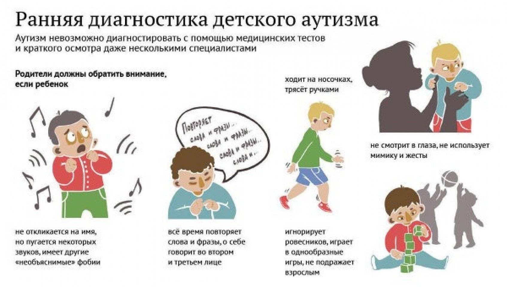 аутизм излечим