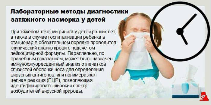 как вылечить сопли у ребенка 3 лет
