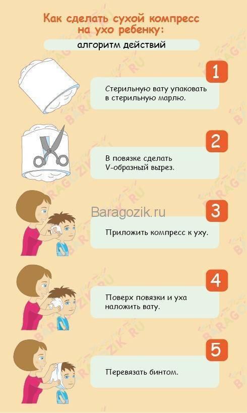 компресс при отите у ребенка