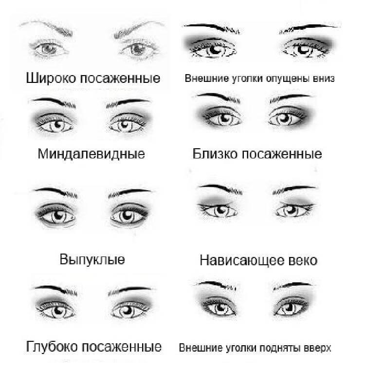 разрез глаз
