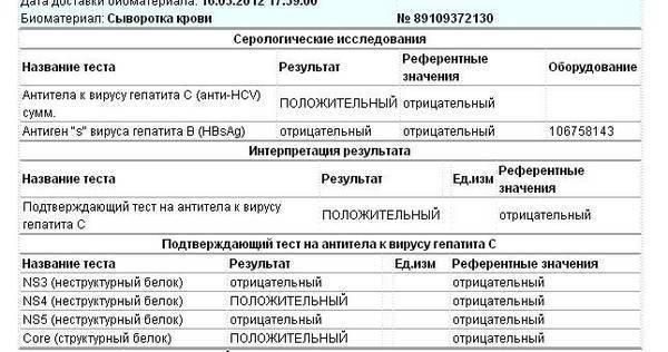 Ложноположительный гепатит с - запись пользователя екатерина (id1845517) в сообществе многоплодная беременность в категории узи, ктг, доплер, скрининг, хгч и другие анализы - babyblog.ru