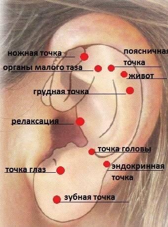точки на ушах от курения
