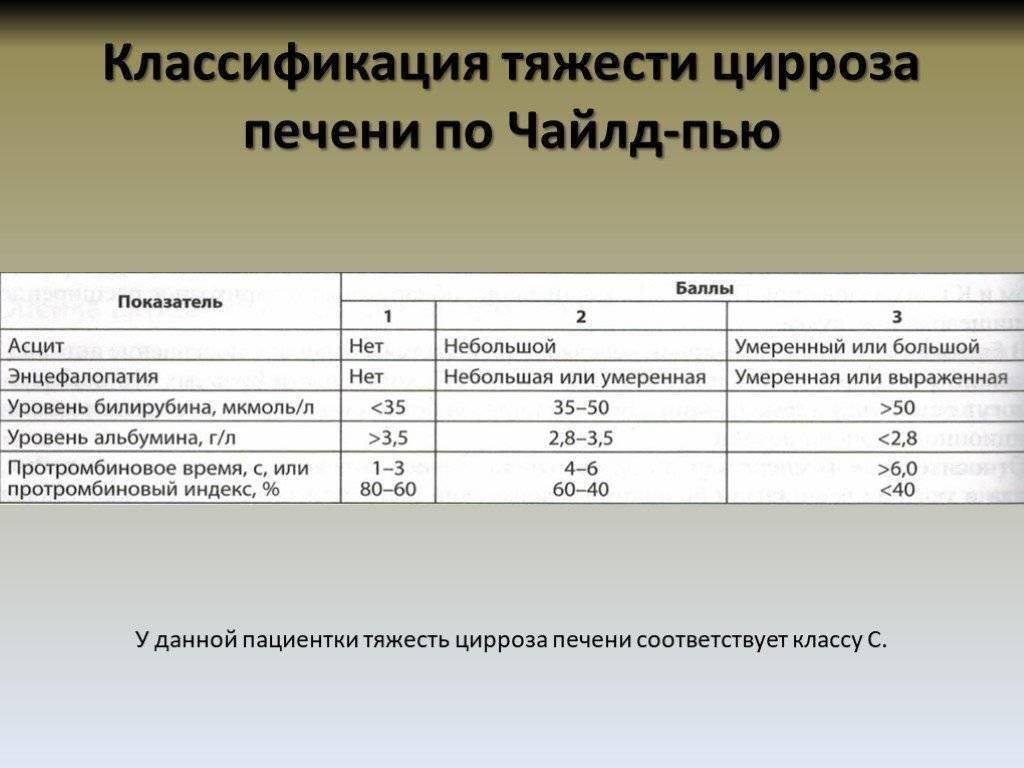 Общий анализ крови при циррозе печени показатели
