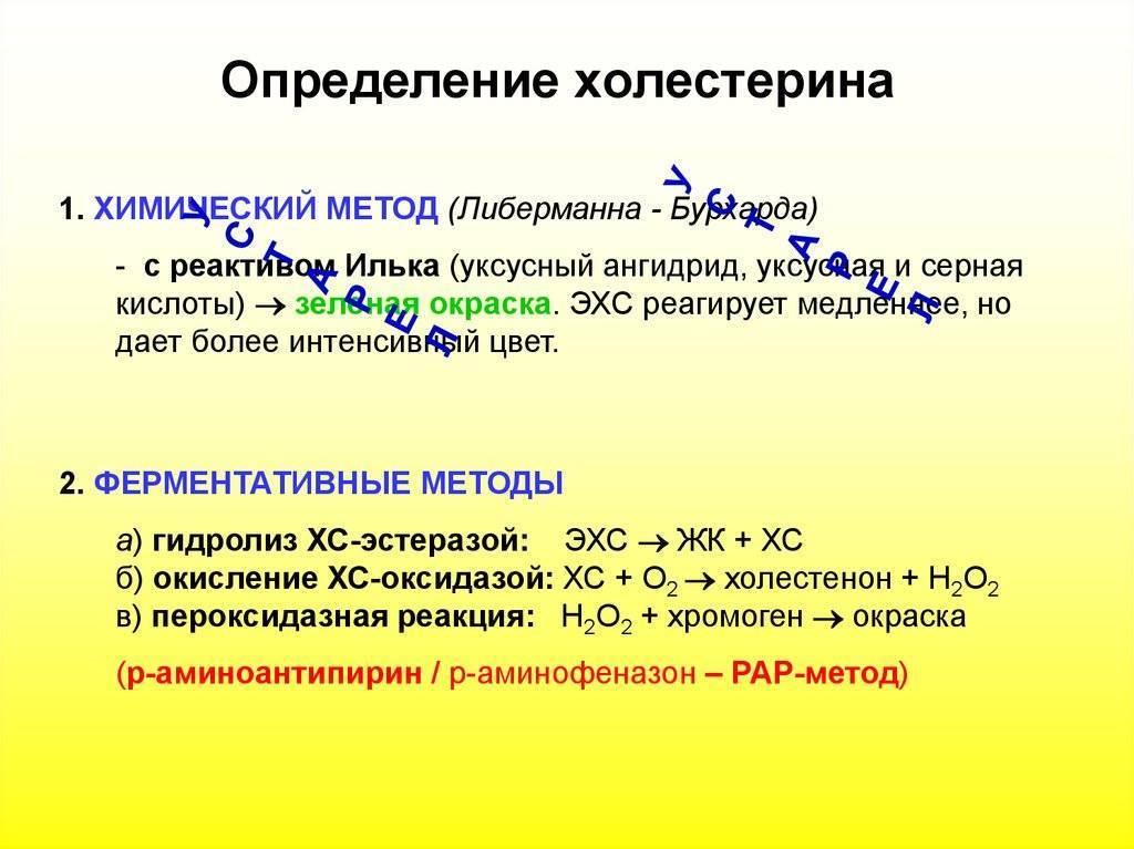 Определение концентрации холестерина в крови
