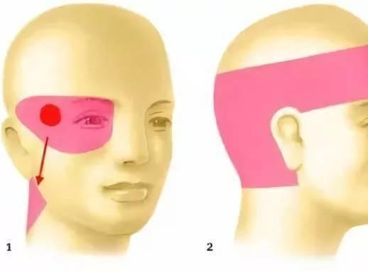 Давит на правый глаз изнутри и болит. почему давит на глаза – как избавиться от неприятных ощущений? устают глаза: что делать