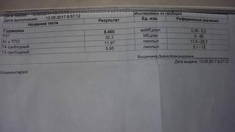 Тиреотропный гормон (ттг): норма у детей: таблица по возрастам. отклонения от нормы - onwomen.ru