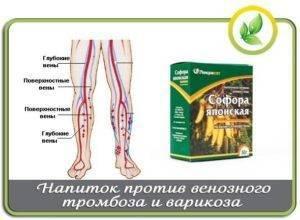 Лекарственные препараты для лечения атеросклероза нижних конечностей