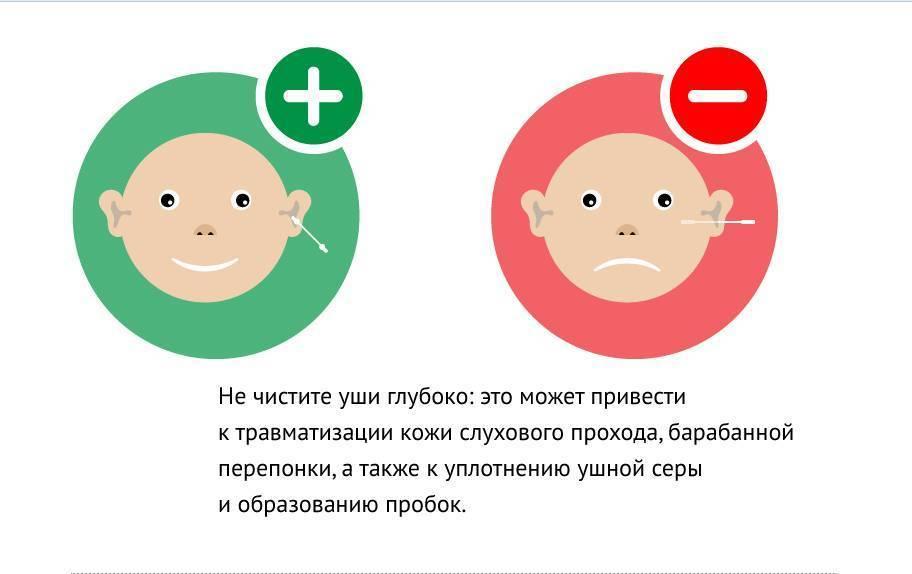 Как правильно чистить уши у детей.
