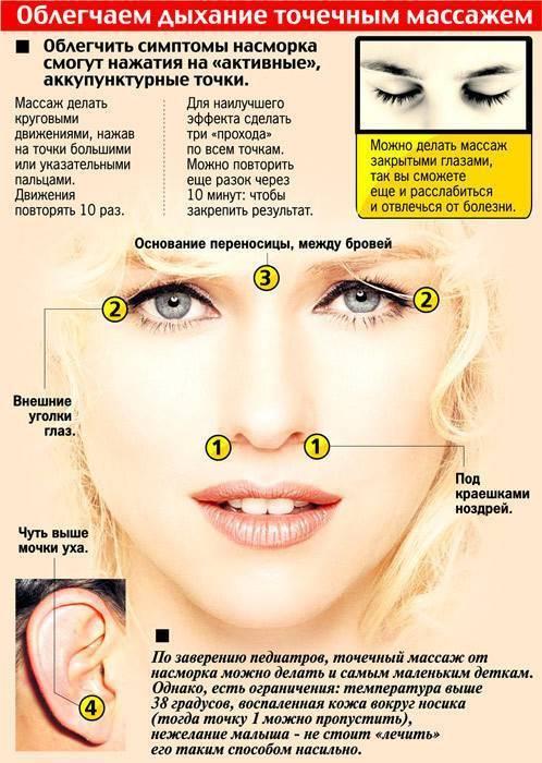 Почему болит переносица и лоб между бровей при насморке