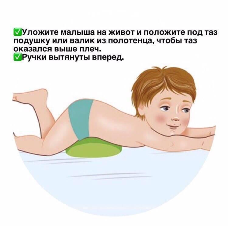 Как делать дренажный массаж для отхождения мокроты у ребенка при простуде и кашле?