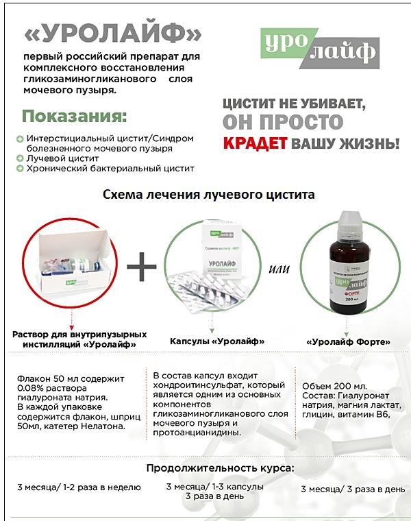 лучевой цистит лечение препараты