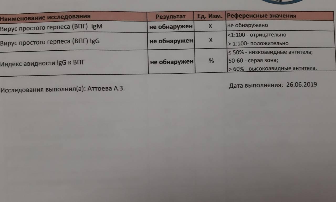 антитела к герпесу 3 типа