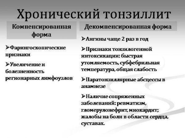 Тонзиллит и температура - запись пользователя galina (id2464379) в сообществе здоровье будущей мамы и малыша в категории боли, орви, грипп - babyblog.ru