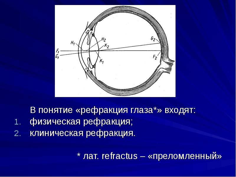 Слово рефракция - что такое рефракция? - значения слова, примеры употребления