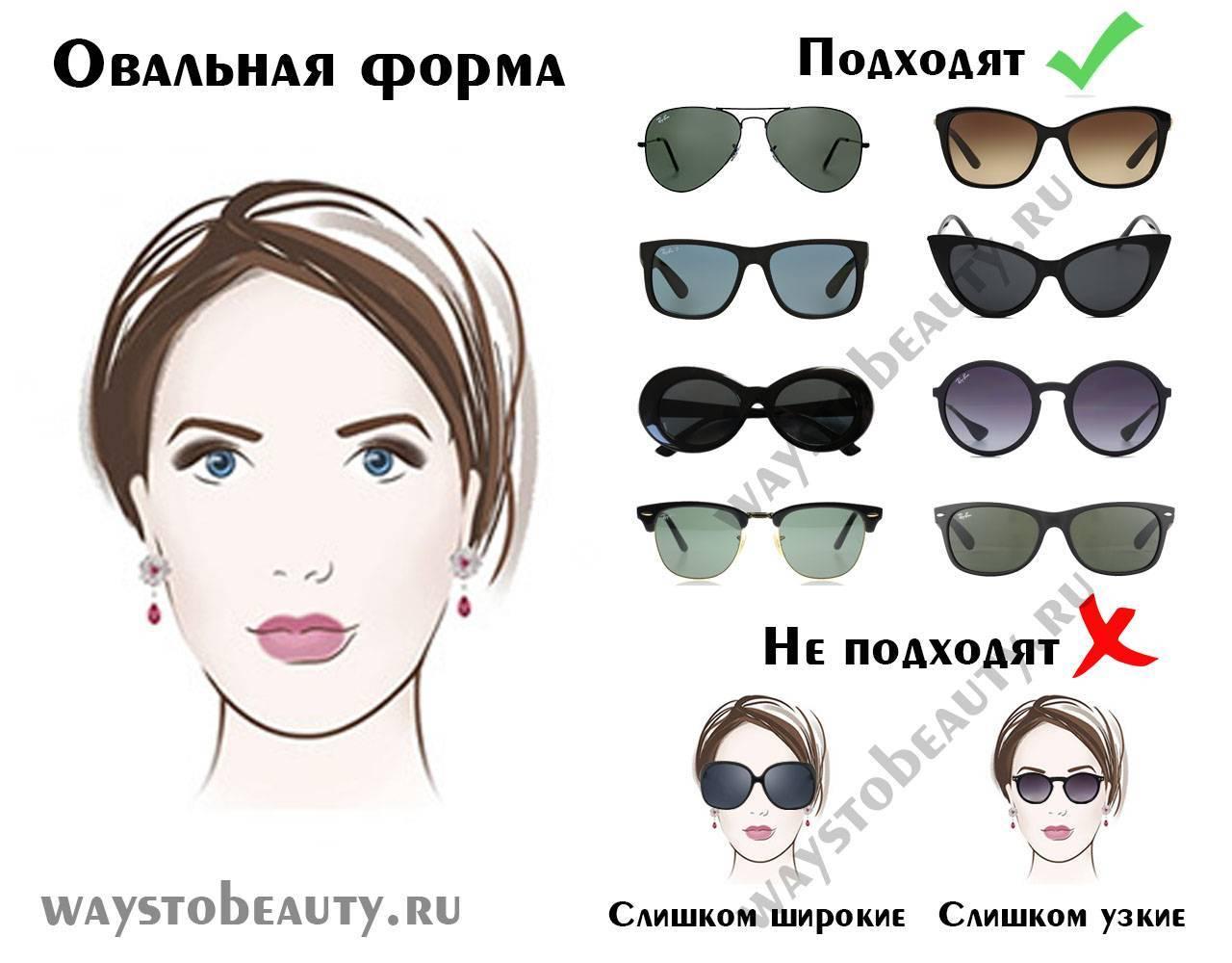 как правильно выбрать оправу для очков для зрения