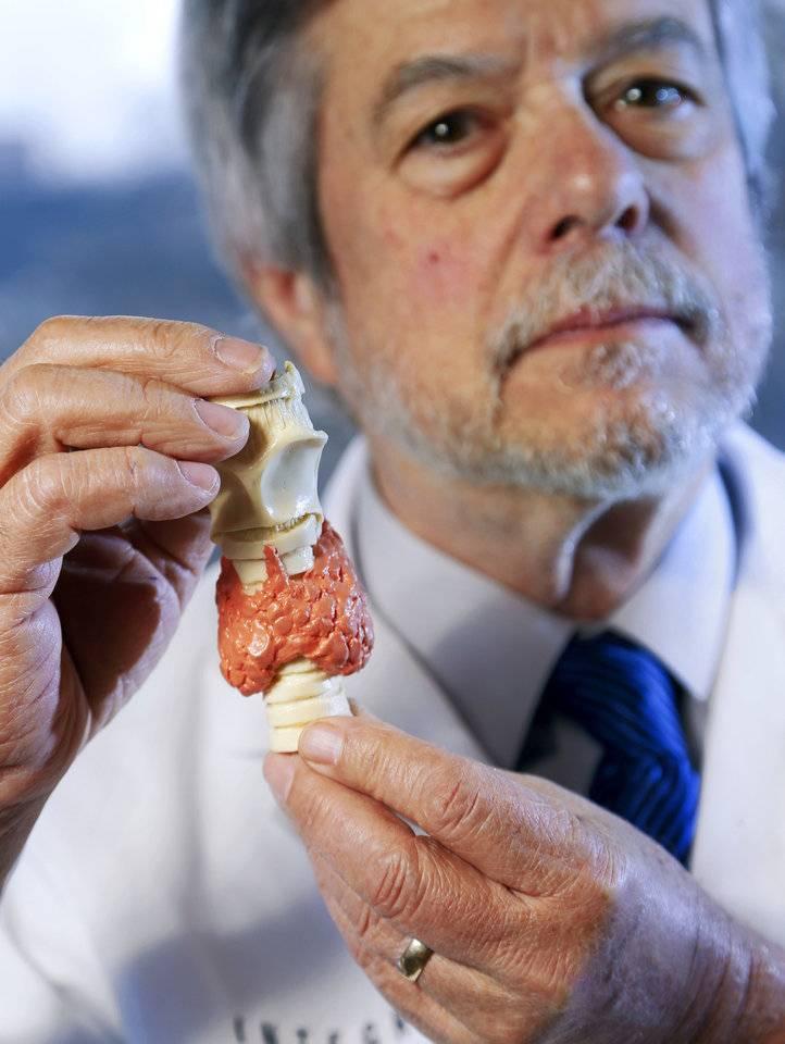 Положена ли инвалидность, если щитовидная железа удалена полностью или частично