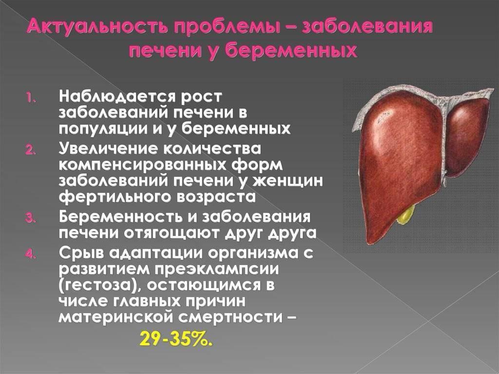 Боль в правом подреберье,у кого как было??? - запись пользователя наталия (id1397717) в сообществе здоровье будущей мамы и малыша в категории боли, орви, грипп - babyblog.ru