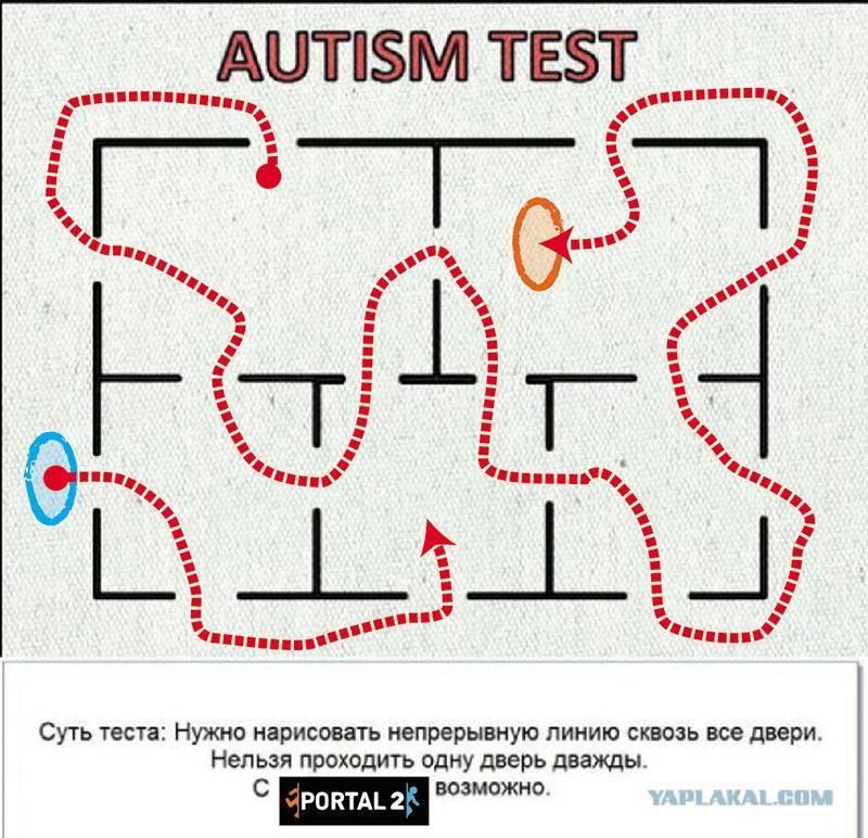 Признаки аутизма у детей. аутизм - симптомы раннего детского аутизма. тест на аутизм - формы аутизма | не для галочки, а для друзей