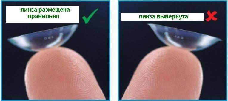 Как правильно использовать контактные линзы? рекомендации специалиста