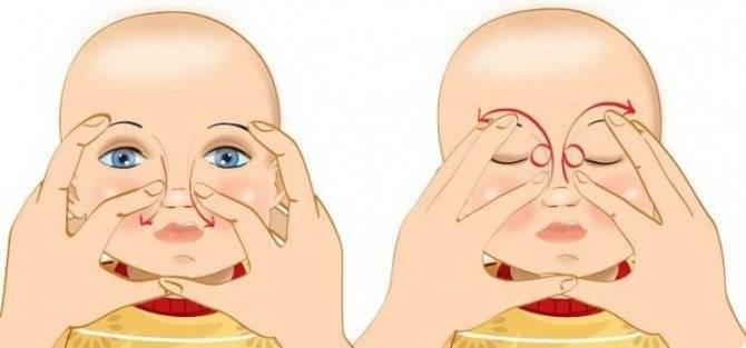 насморк и слезятся глаза как лечить