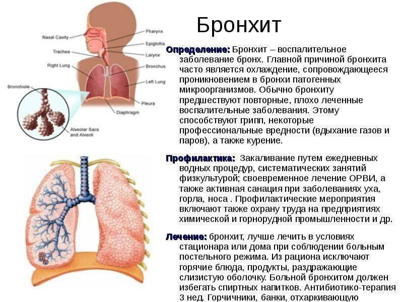 Затрудненное дыхание при вдохе и кашель лечение