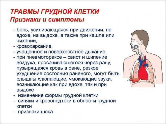 при кашле больно в грудной клетке
