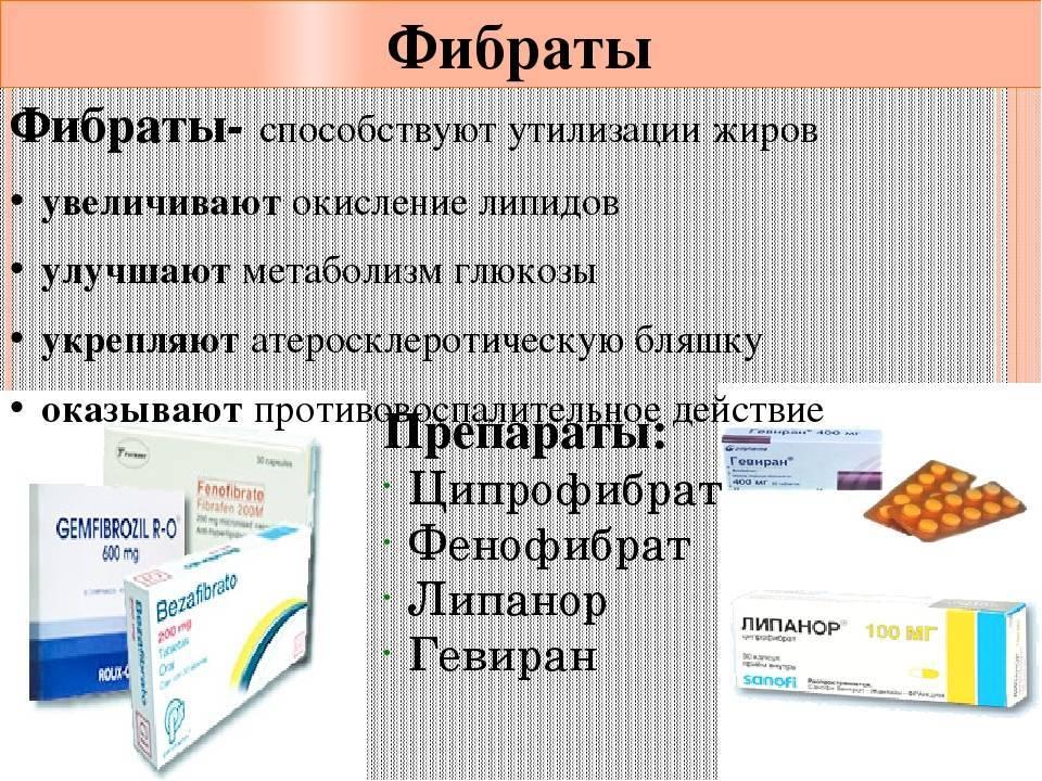 Список лучших препаратов нового поколения группы статины от повышенного холестерина