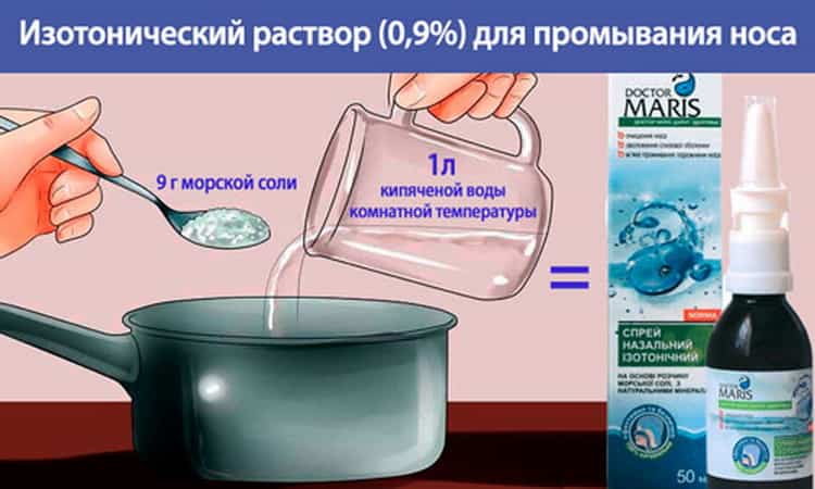 Как промывать нос солевым раствором дома
