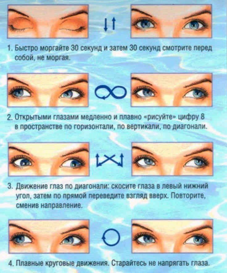 17 народных рецептов и 15 советов при глаукоме