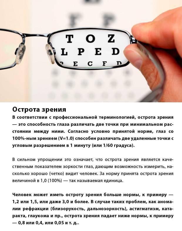 Ухудшение зрения с возрастом. снижение остроты зрения глаза