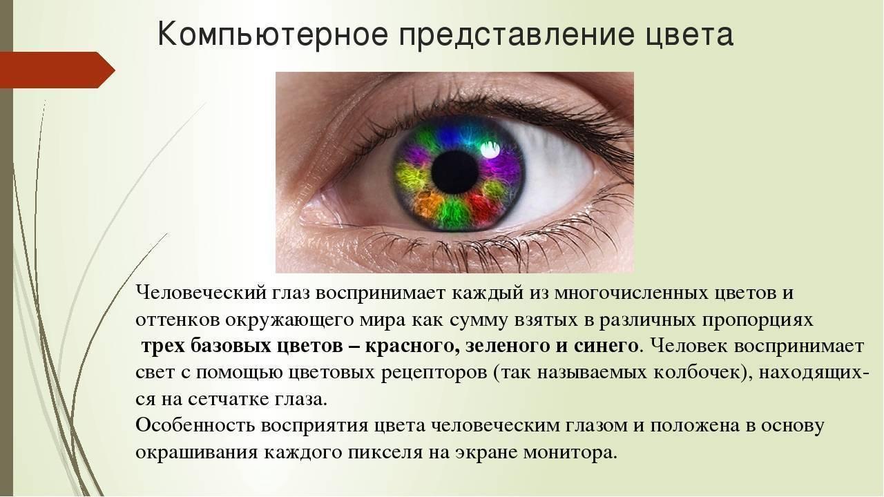 Разное зрение на глазах