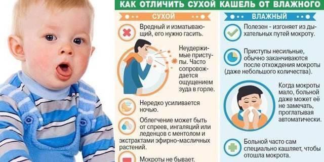 Сухой кашель у ребенка ночью