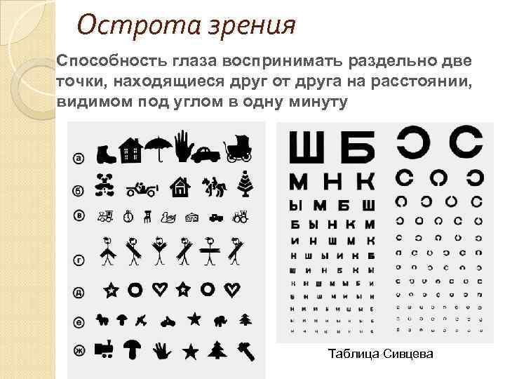 Острота зрения: определение и обозначение